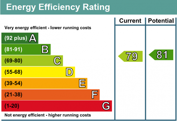 Image of an EPC energy rating