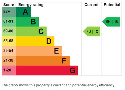 epc certificate energy rating